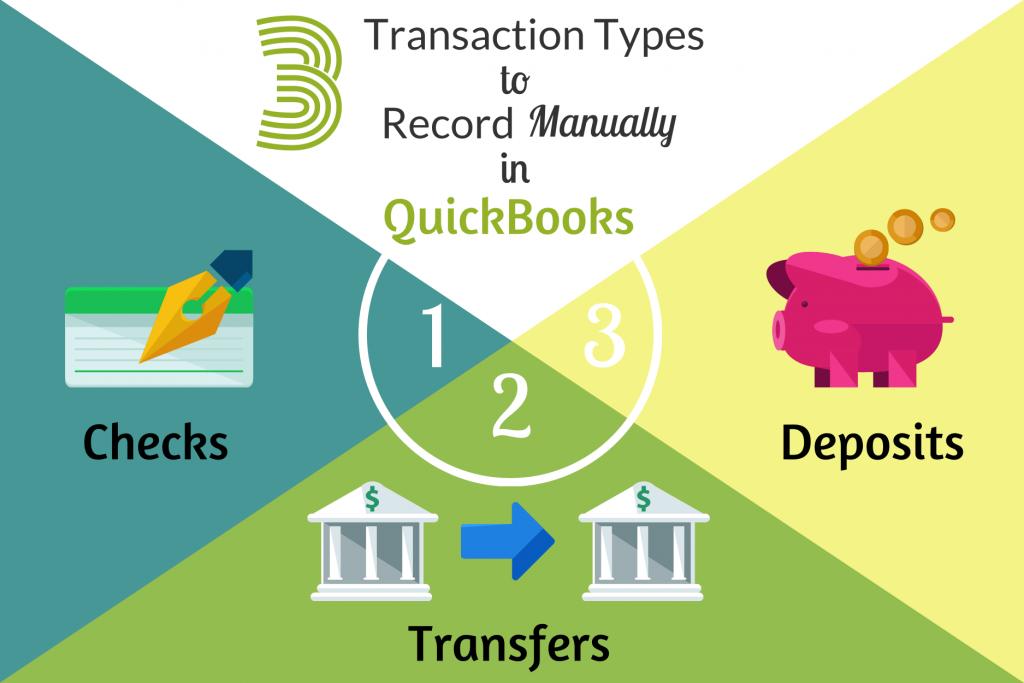 Manually Recording Transactions